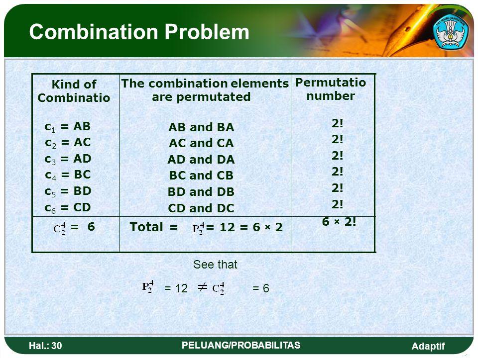Adaptif Hal.: 29 PELUANG/PROBABILITAS Masalah Kombinasi Perhatikan bahwa = 12 = 6 6 × 2! Total = = 12 = 6 × 2 = 6 2! AB dan BA AC dan CA AD dan DA BC