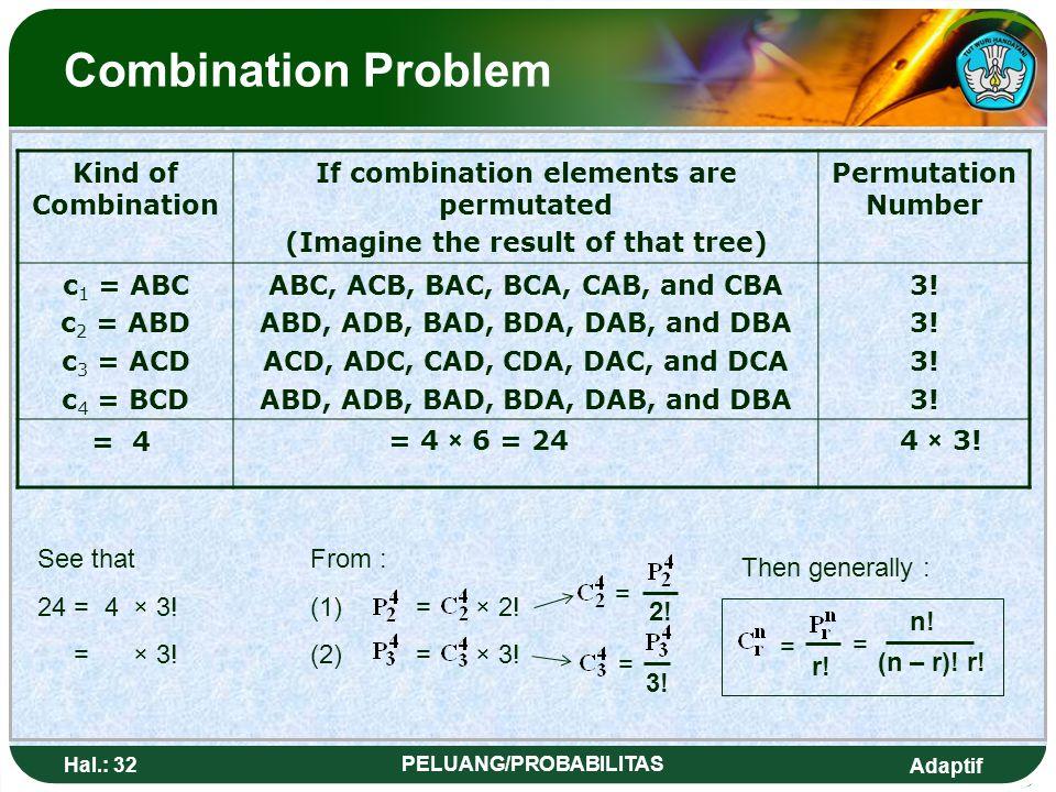 Adaptif Hal.: 31 PELUANG/PROBABILITAS Masalah Kombinasi Macam Kombinasi Jika elemen-elemen kombinasi itu dipermutasikan (Bayangkan hasilnya dari diagr