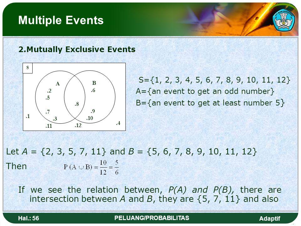 Adaptif Hal.: 55 PELUANG/PROBABILITAS Kejadian Majemuk 2.Dua Kejadian Saling Lepas.1.4 A.2.5.7.3.11 B.6.8.9.10.12 S Maka A = {2, 3, 5, 7, 11} dan B =