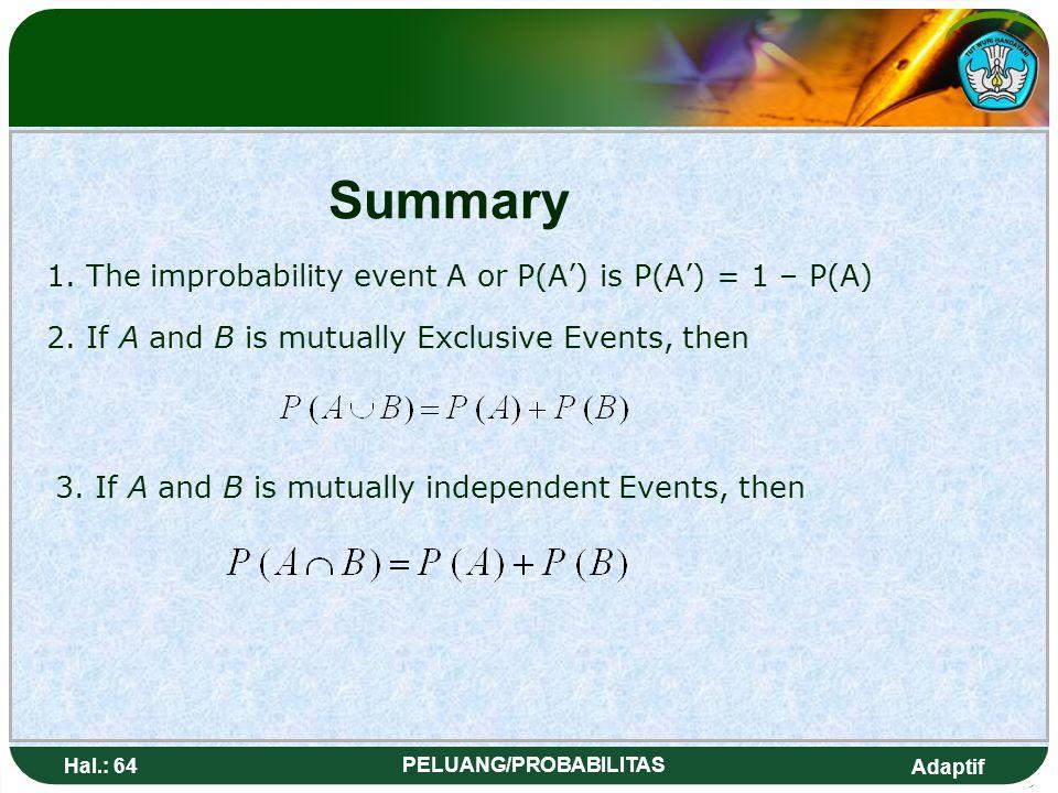 Adaptif Hal.: 63 PELUANG/PROBABILITAS 1. Peluang tidak terjadinya A atau P(A') adalah P(A') = 1 – P(A) Rangkuman 2. Jika A dan B kejadian yang saling