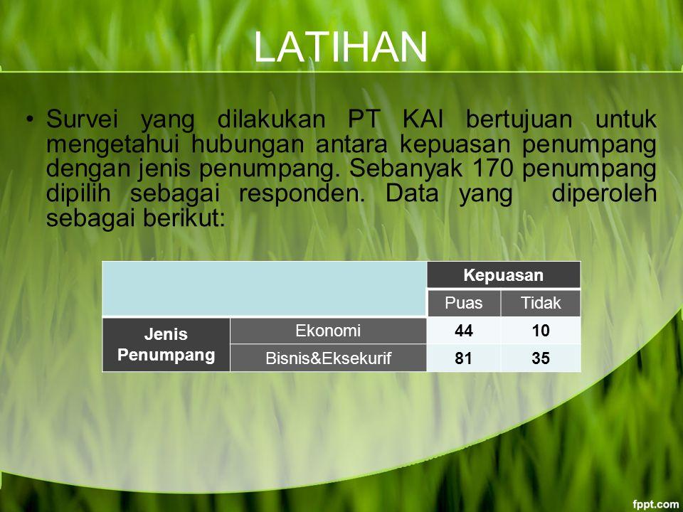 LATIHAN Survei yang dilakukan PT KAI bertujuan untuk mengetahui hubungan antara kepuasan penumpang dengan jenis penumpang.