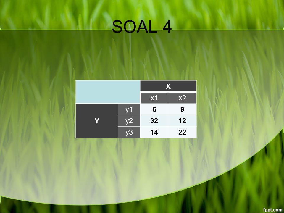 SOAL 4 X x1x2 Y y169 y23212 y31422