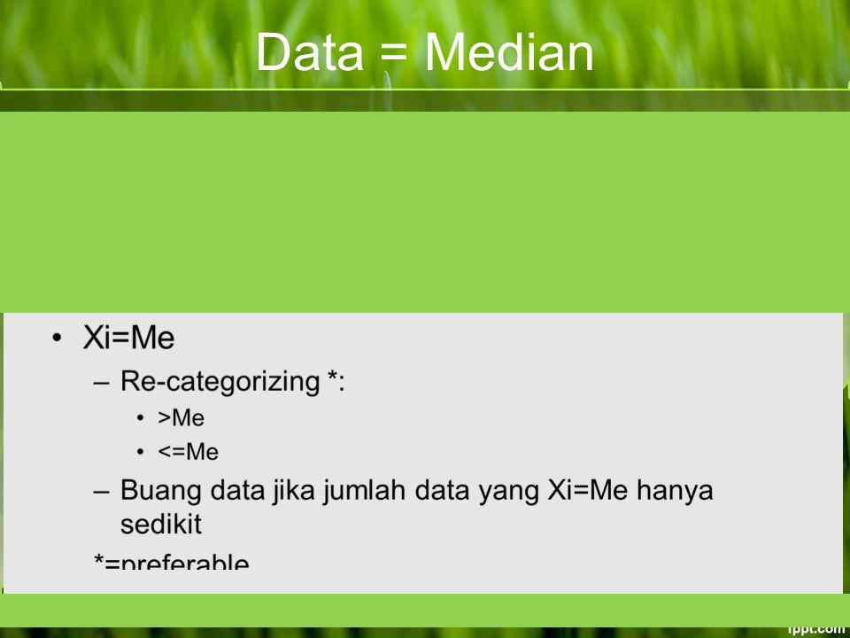 Data = Median
