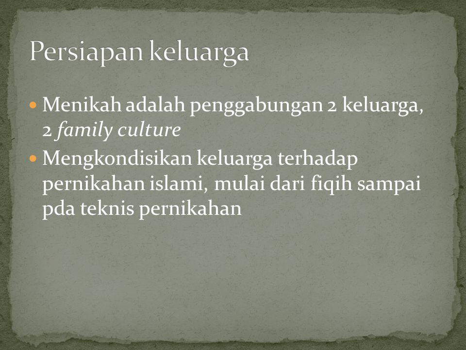 Memiliki status sosial di masyarakat sebagai keluarga sendiri, bukan lagi bagian dari keluarga ayah dan ibunya Membiasakan diri terlibat dalam kegiata