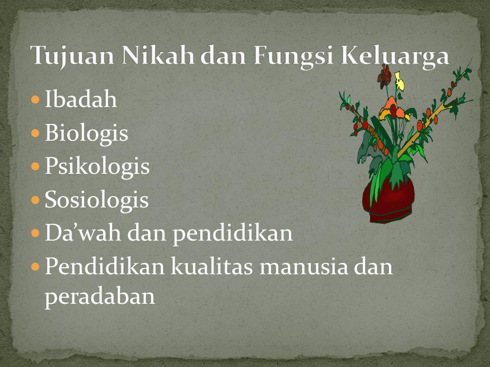Ibadah Biologis Psikologis Sosiologis Da'wah dan pendidikan Pendidikan kualitas manusia dan peradaban