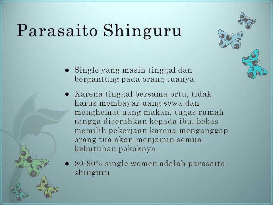 Parasaito Shinguru