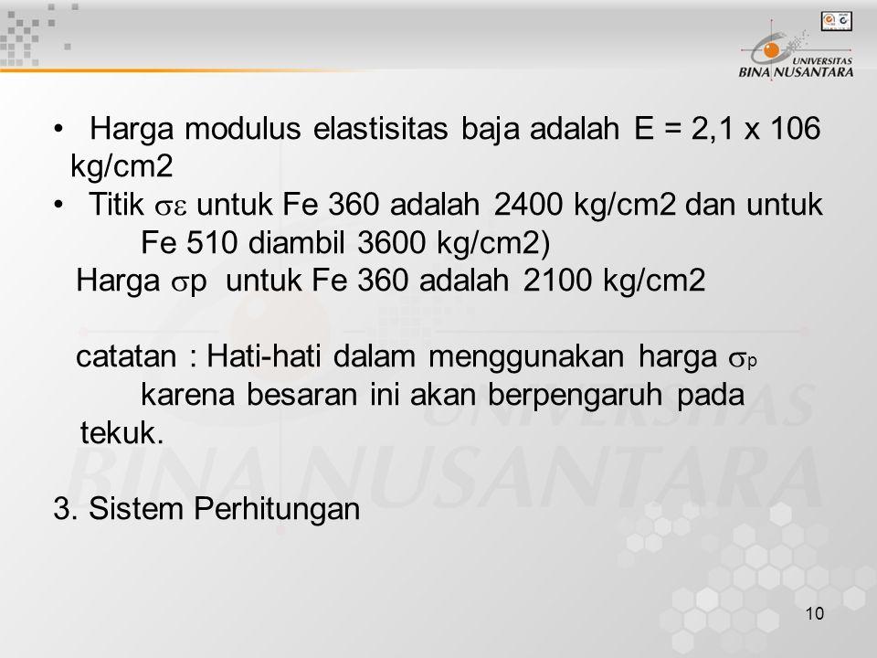 10 Harga modulus elastisitas baja adalah E = 2,1 x 106 kg/cm2 Titik  untuk Fe 360 adalah 2400 kg/cm2 dan untuk Fe 510 diambil 3600 kg/cm2) Harga  p