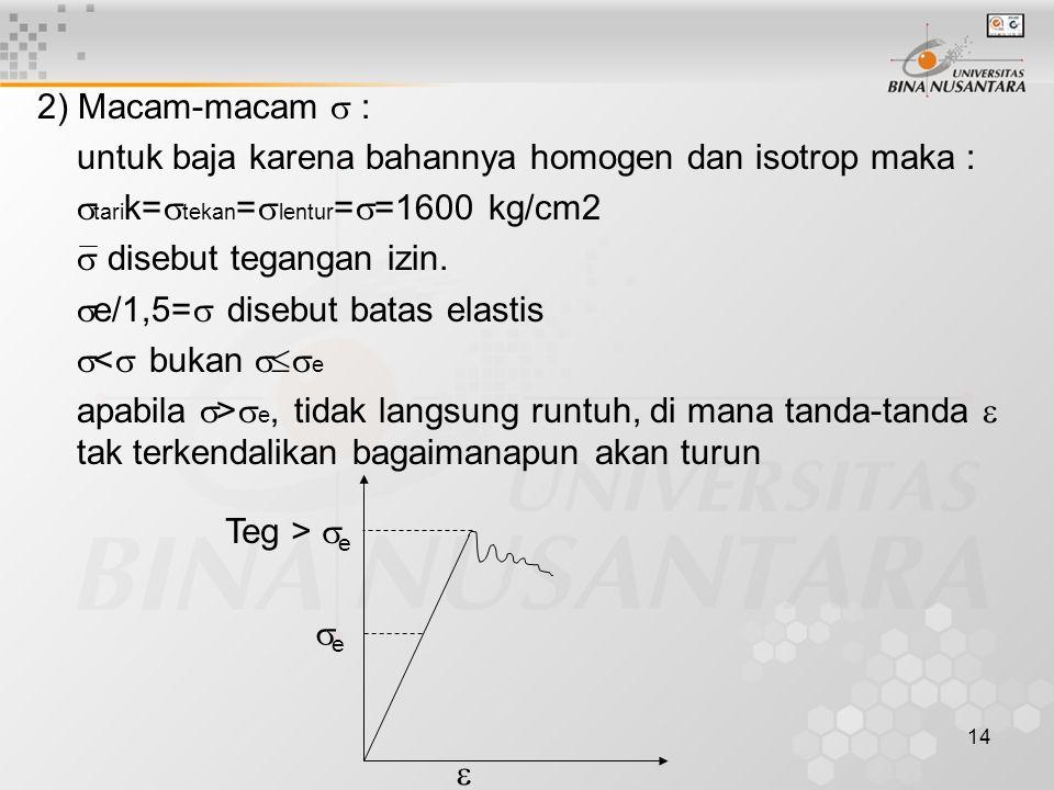 14 2) Macam-macam  : untuk baja karena bahannya homogen dan isotrop maka :  tari k=  tekan =  lentur =  =1600 kg/cm2  disebut tegangan izin.  e
