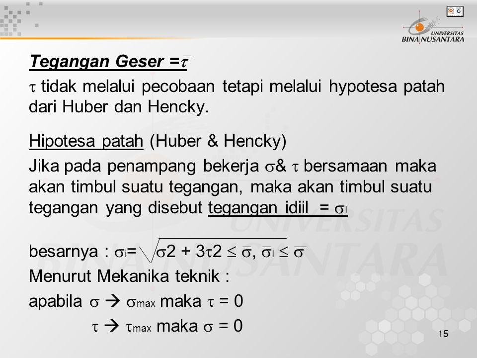 15 Tegangan Geser =   tidak melalui pecobaan tetapi melalui hypotesa patah dari Huber dan Hencky. Hipotesa patah (Huber & Hencky) Jika pada penampan