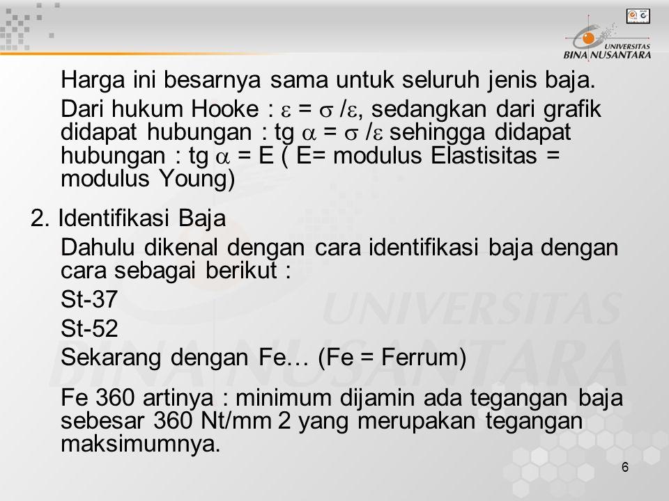 7 Fe.E.240 artinya : Tegangan elastis berada pada batas sebesar 240 Nt/mm 2 (tegangan batas elastis = titik leleh) Baja yang sering digunakan sehari-hari adalah baja lunak yang dahulu dikenal dengan St-52 atau sekarang dikenal dengan Fe-360 Untuk keperluan struktur sering digunakan Fe 360 dan Fe 510 yang kedua-duanya mempunyai harga E yang sama