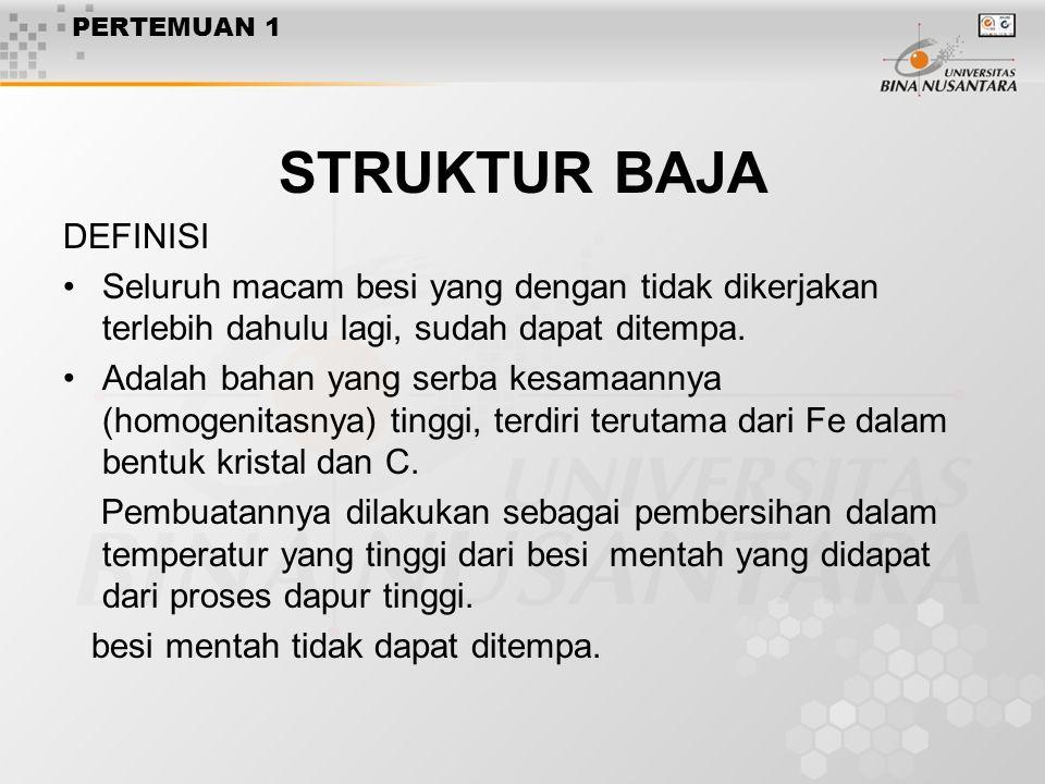 Kriteria optimum desain struktur 1.Biaya minimum 2.Berat minimum 3.Waktu konstruksi minimum 4.Jumlah tenaga kerja minimum 5.Efisiensi pengoperasian yang maksimum