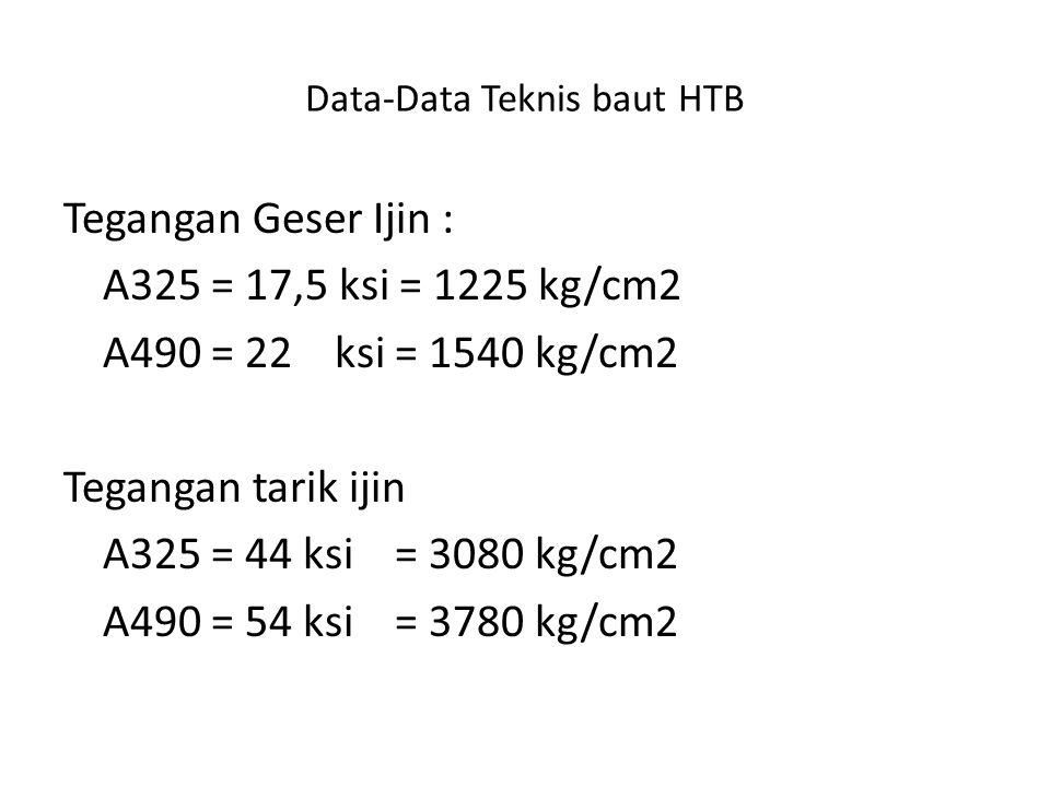 Data-Data Teknis baut HTB Tegangan Geser Ijin : A325 = 17,5 ksi = 1225 kg/cm2 A490 = 22 ksi = 1540 kg/cm2 Tegangan tarik ijin A325 = 44 ksi = 3080 kg/