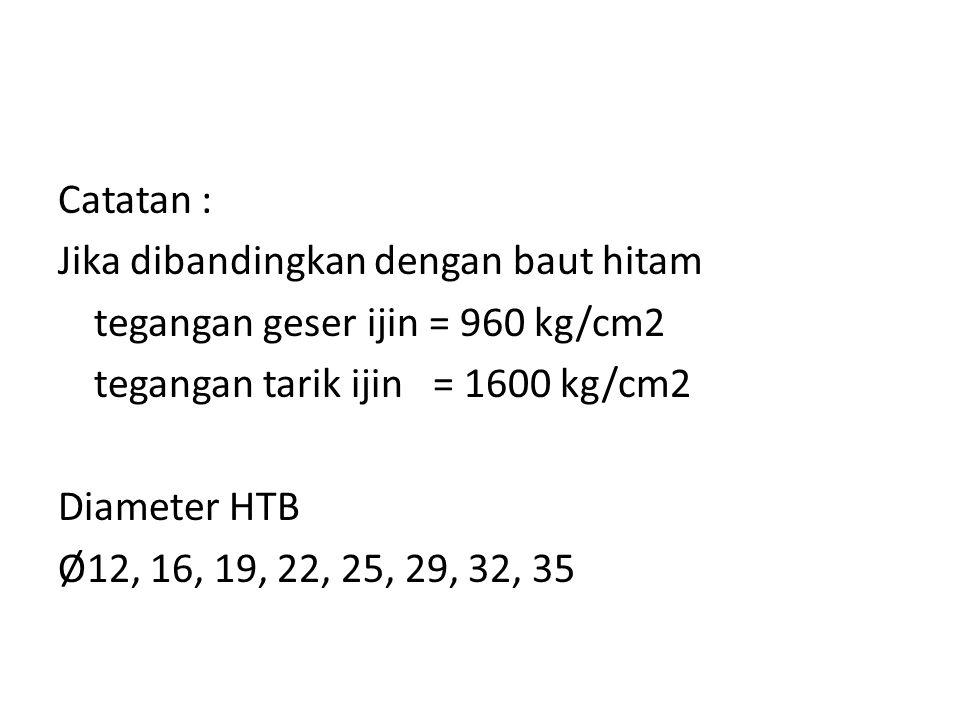 Catatan : Jika dibandingkan dengan baut hitam tegangan geser ijin = 960 kg/cm2 tegangan tarik ijin = 1600 kg/cm2 Diameter HTB Ø12, 16, 19, 22, 25, 29,