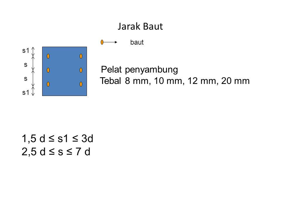 Jarak Baut baut Pelat penyambung Tebal 8 mm, 10 mm, 12 mm, 20 mm 1,5 d ≤ s1 ≤ 3d 2,5 d ≤ s ≤ 7 d s1 s s