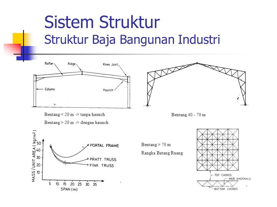Sistem Struktur Struktur Baja Bangunan Industri Bentang tanpa haunch Bentang > 20 m -> dengan haunch Bentang 40 - 70 m Bentang > 70 m Rangka Batang Ru