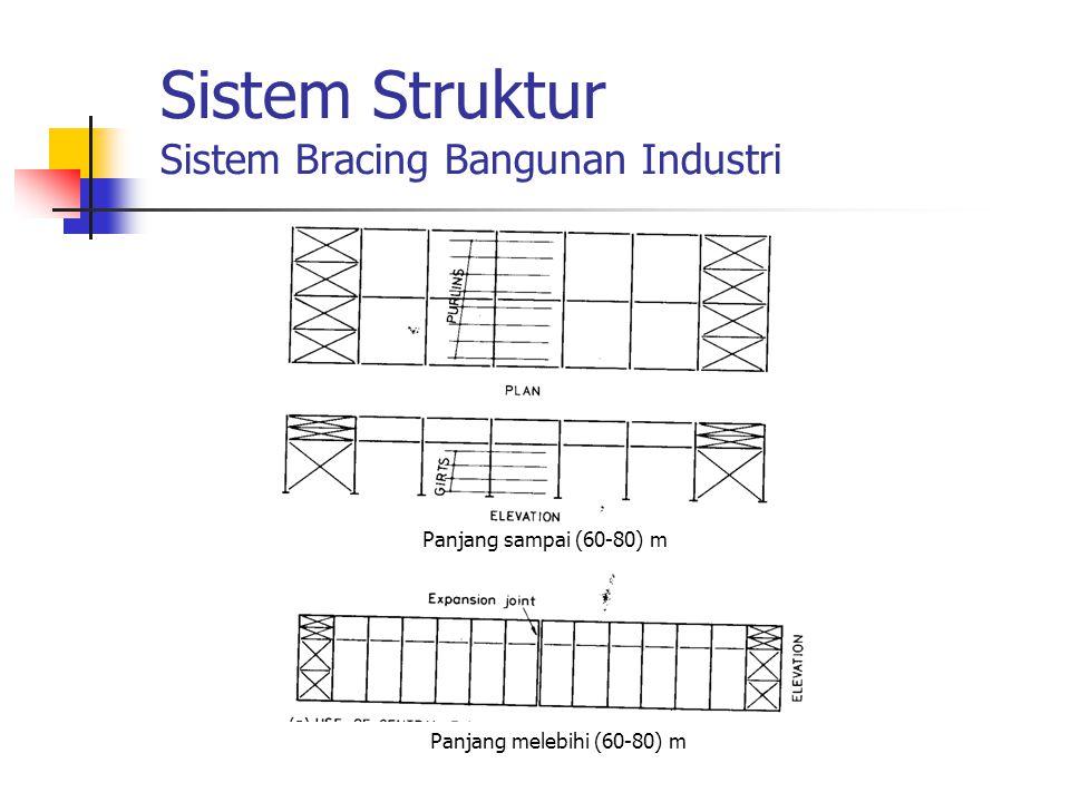Sistem Struktur Sistem Bracing Bangunan Industri Panjang sampai (60-80) m Panjang melebihi (60-80) m