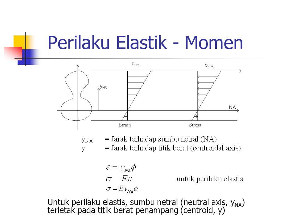 Perilaku Elastik - Momen Untuk perilaku elastis, sumbu netral (neutral axis, y NA ) terletak pada titik berat penampang (centroid, y)