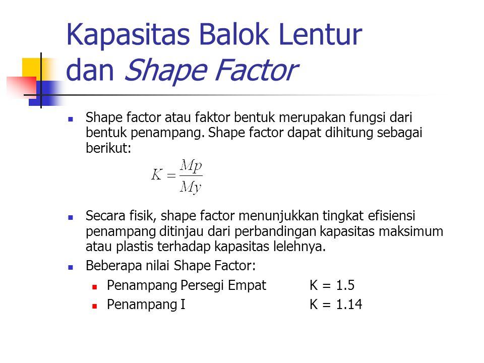 Kapasitas Balok Lentur dan Shape Factor Shape factor atau faktor bentuk merupakan fungsi dari bentuk penampang. Shape factor dapat dihitung sebagai be