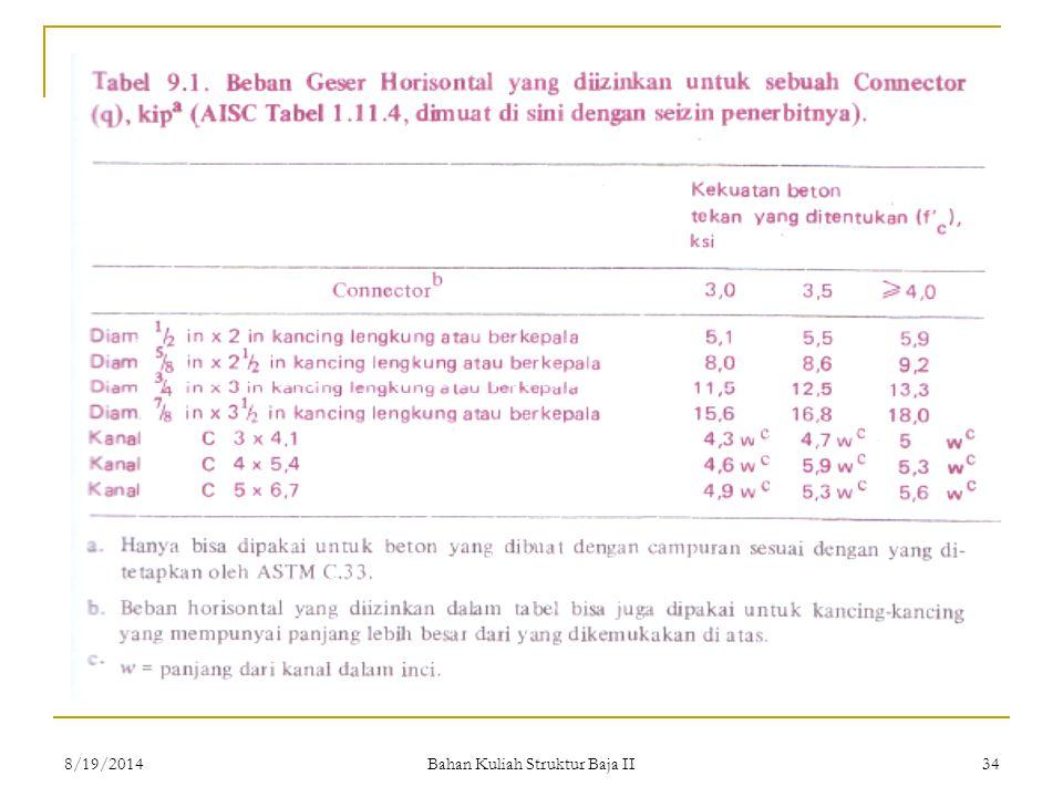 Bahan Kuliah Struktur Baja II 348/19/2014