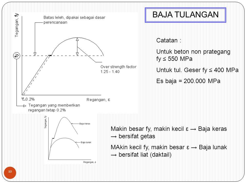 Catatan : Untuk beton non prategang fy ≤ 550 MPa Untuk tul. Geser fy ≤ 400 MPa Es baja = 200.000 MPa BAJA TULANGAN Makin besar fy, makin kecil ε → Baj