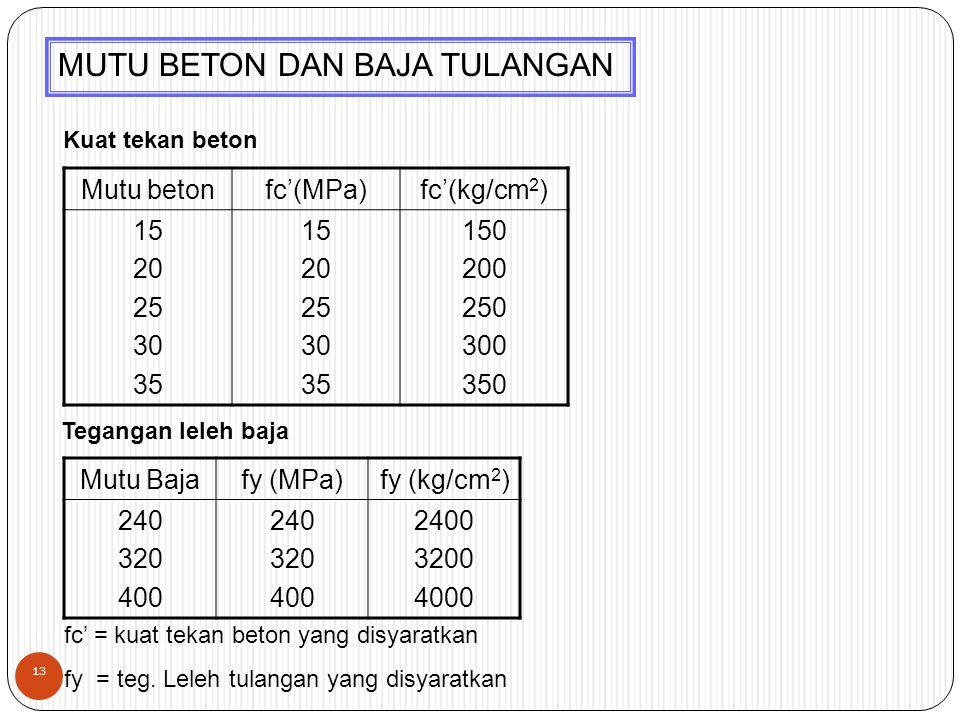 MUTU BETON DAN BAJA TULANGAN Mutu betonfc'(MPa)fc'(kg/cm 2 ) 15 20 25 30 35 15 20 25 30 35 150 200 250 300 350 Mutu Bajafy (MPa)fy (kg/cm 2 ) 240 320