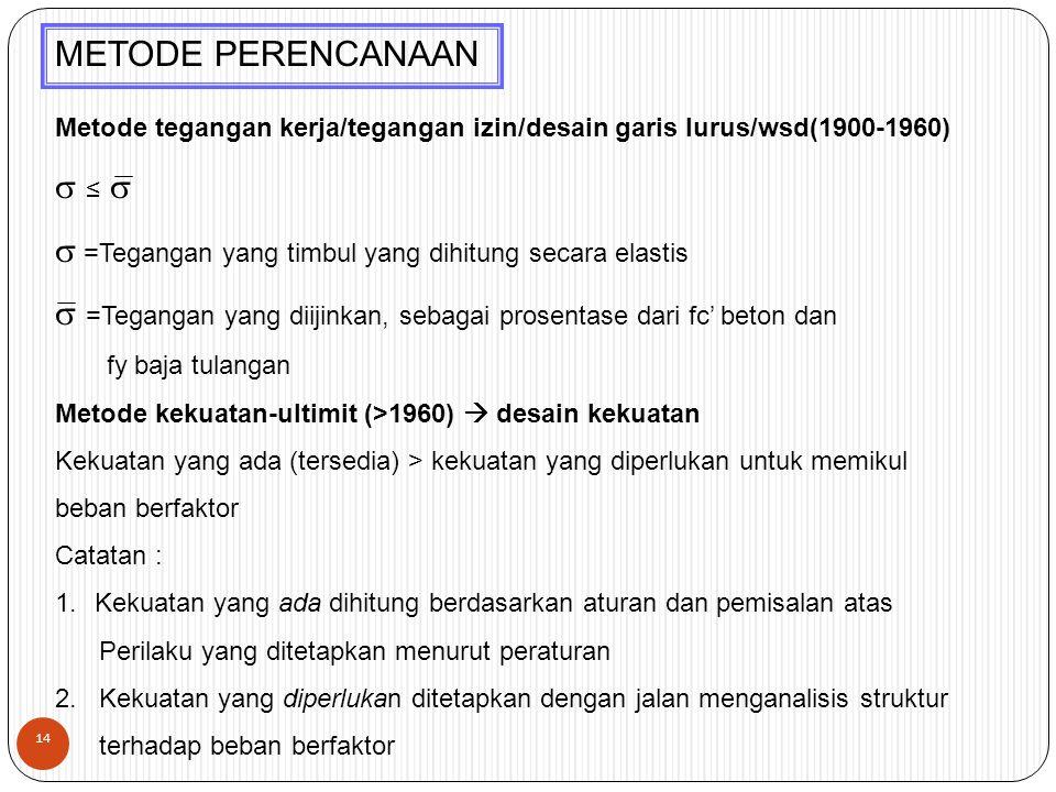 METODE PERENCANAAN Metode tegangan kerja/tegangan izin/desain garis lurus/wsd(1900-1960)  ≤   =Tegangan yang timbul yang dihitung secara elastis  =Tegangan yang diijinkan, sebagai prosentase dari fc' beton dan fy baja tulangan Metode kekuatan-ultimit (>1960)  desain kekuatan Kekuatan yang ada (tersedia) > kekuatan yang diperlukan untuk memikul beban berfaktor Catatan : 1.Kekuatan yang ada dihitung berdasarkan aturan dan pemisalan atas Perilaku yang ditetapkan menurut peraturan 2.