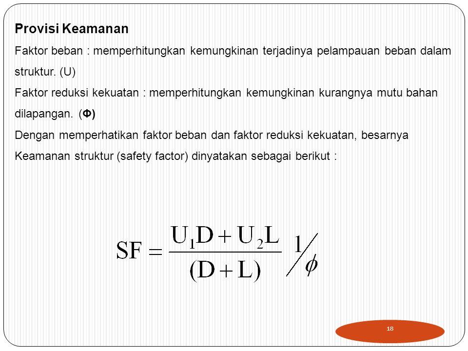 Provisi Keamanan Faktor beban : memperhitungkan kemungkinan terjadinya pelampauan beban dalam struktur. (U) Faktor reduksi kekuatan : memperhitungkan