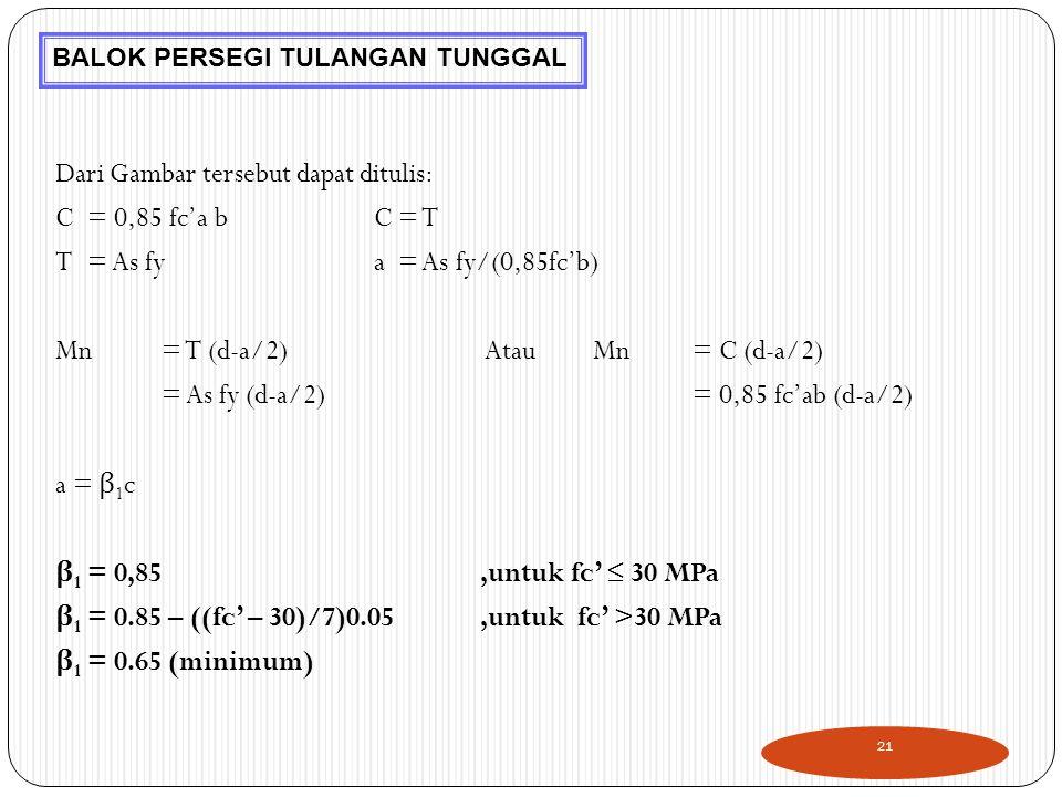 Dari Gambar tersebut dapat ditulis: C= 0,85 fc'a bC = T T= As fya = As fy/(0,85fc'b) Mn= T (d-a/2) Atau Mn= C (d-a/2) = As fy (d-a/2) = 0,85 fc'ab (d-a/2) a = β 1 c β 1 = 0,85,untuk fc' ≤ 30 MPa β 1 = 0.85 – ((fc' – 30)/7)0.05,untuk fc' >30 MPa β 1 = 0.65 (minimum) BALOK PERSEGI TULANGAN TUNGGAL 21
