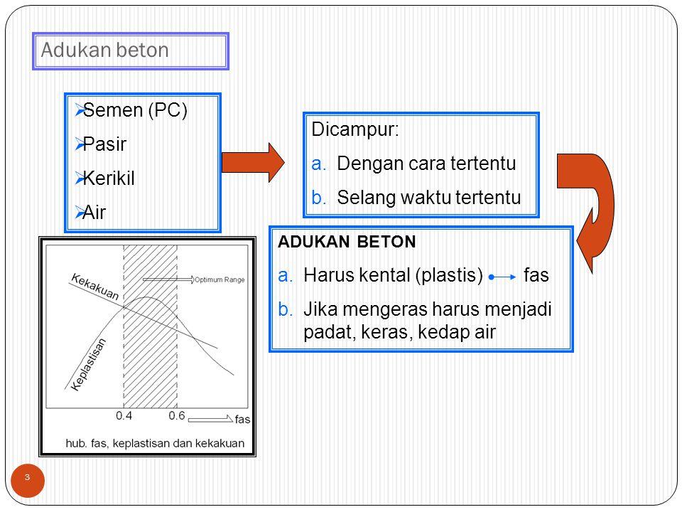 Adukan beton  Semen (PC)  Pasir  Kerikil  Air Dicampur: a.Dengan cara tertentu b.Selang waktu tertentu ADUKAN BETON a.Harus kental (plastis) fas b