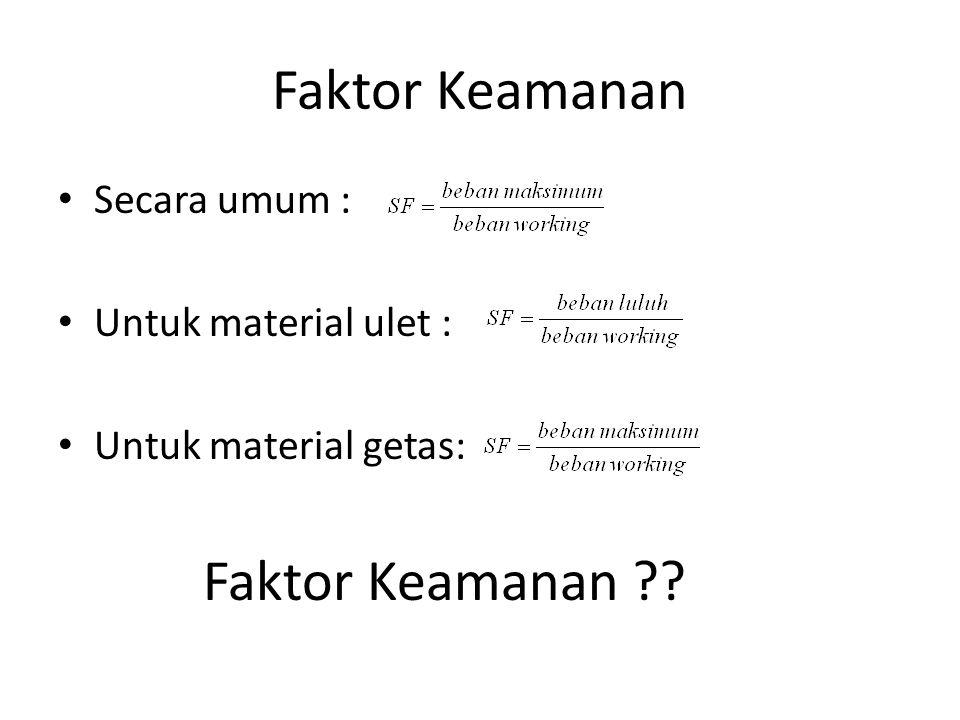 Faktor Keamanan Secara umum : Untuk material ulet : Untuk material getas: Faktor Keamanan ??