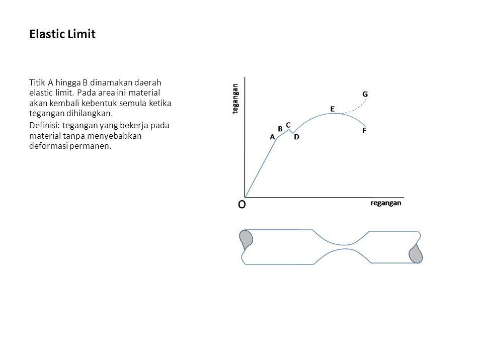 Elastic Limit Titik A hingga B dinamakan daerah elastic limit.