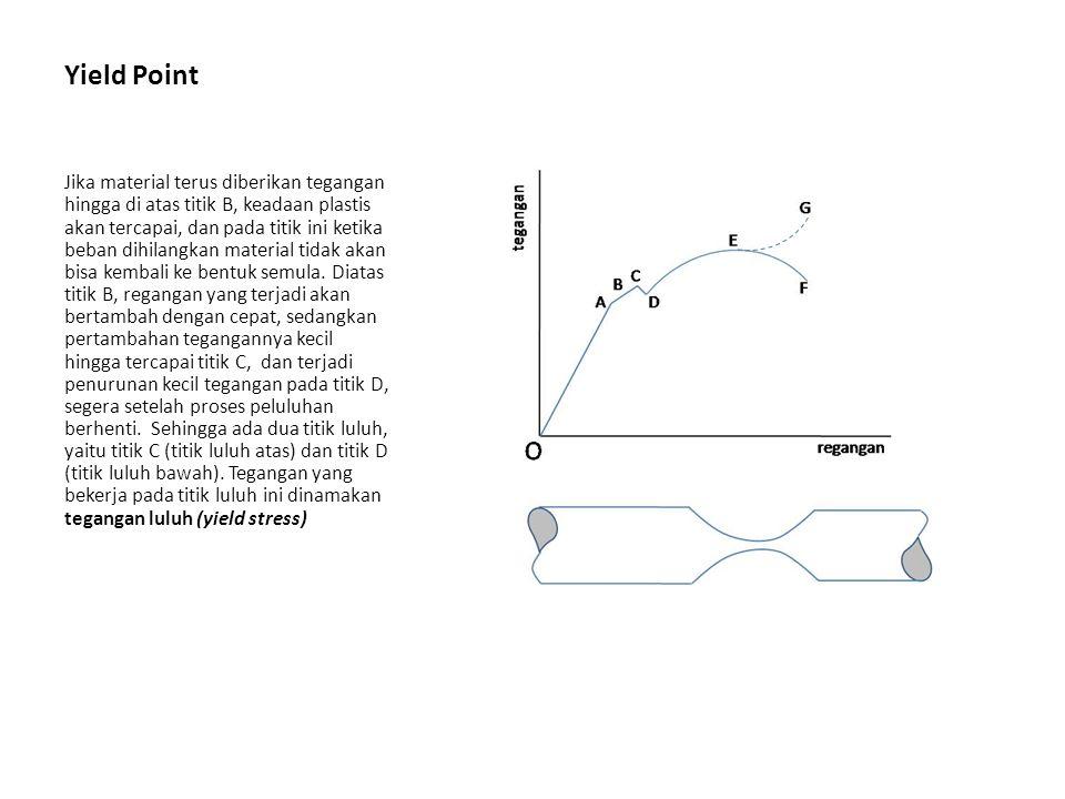 Yield Point Jika material terus diberikan tegangan hingga di atas titik B, keadaan plastis akan tercapai, dan pada titik ini ketika beban dihilangkan material tidak akan bisa kembali ke bentuk semula.