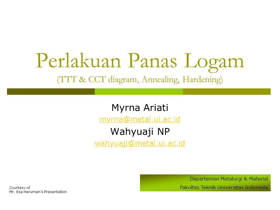 Perlakuan Panas Logam (TTT & CCT diagram, Annealing, Hardening) Myrna Ariati myrna@metal.ui.ac.id Wahyuaji NP wahyuaji@metal.ui.ac.id Departemen Metal