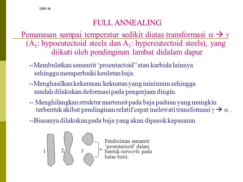 EHW 98 FULL ANNEALING Pemanasan sampai temperatur sedikit diatas transformasi    (A 3 : hypoeutectoid steels dan A 1 : hypereutectoid steels), yang
