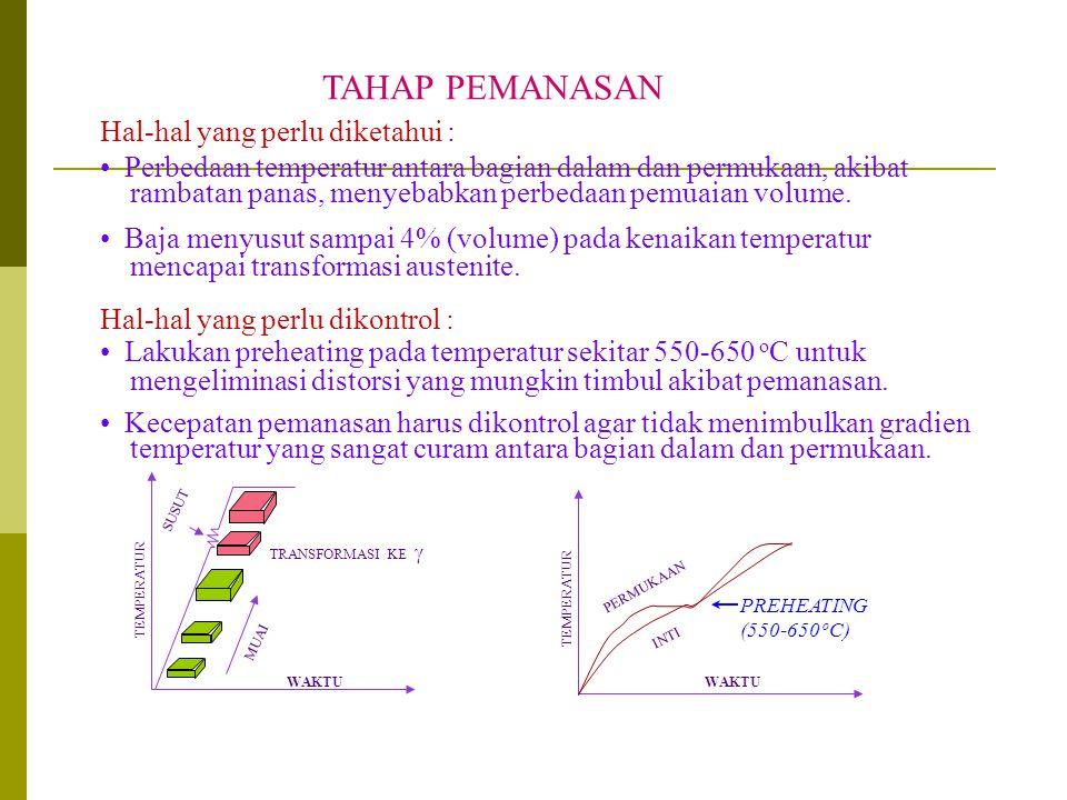 SUSUT TAHAP PEMANASAN Hal-hal yang perlu diketahui : Perbedaan temperatur antara bagian dalam dan permukaan, akibat rambatan panas, menyebabkan perbed
