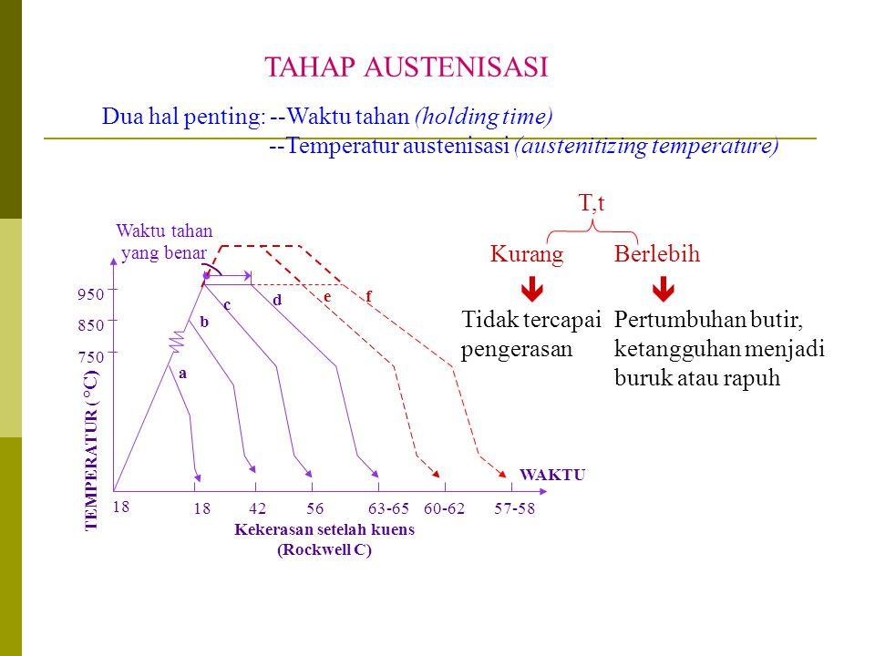 TAHAP AUSTENISASI Dua hal penting: --Waktu tahan (holding time) --Temperatur austenisasi (austenitizing temperature) WAKTU TEMPERATUR ( °C) 18 Kekeras