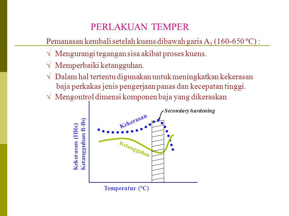 PERLAKUAN TEMPER Pemanasan kembali setelah kuens dibawah garis A 1 (160-650 ºC) :  Mengurangi tegangan sisa akibat proses kuens.  Memperbaiki ketang