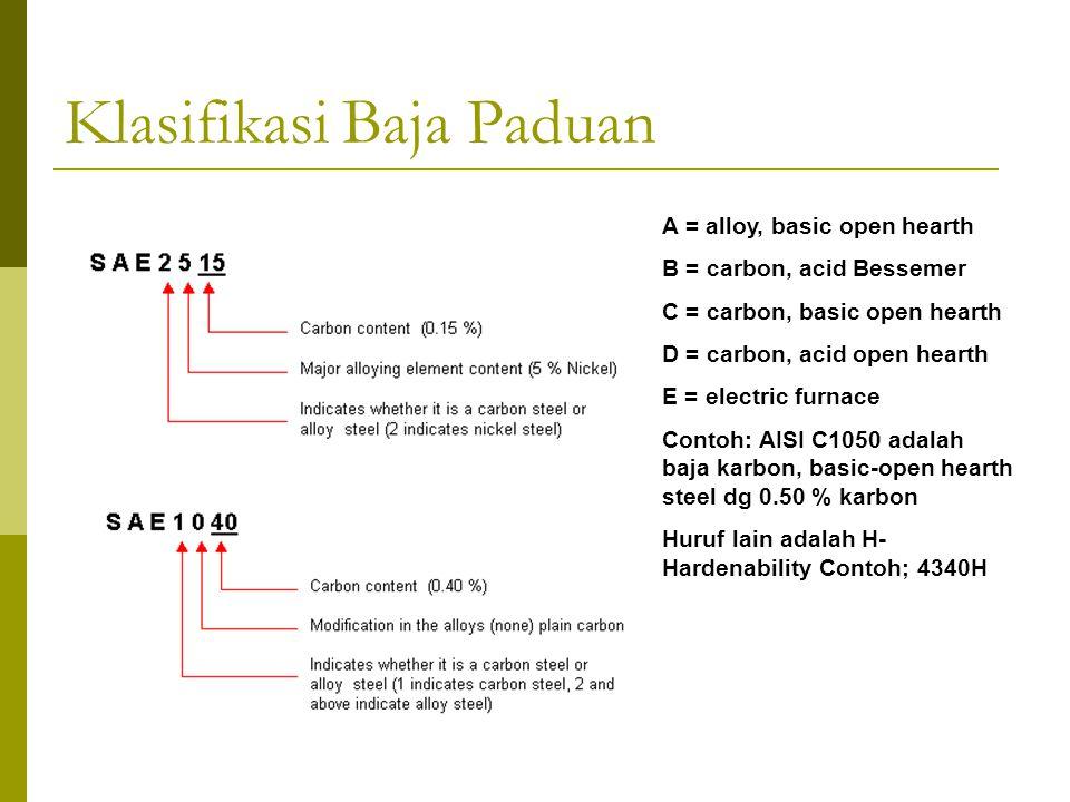 A = alloy, basic open hearth B = carbon, acid Bessemer C = carbon, basic open hearth D = carbon, acid open hearth E = electric furnace Contoh: AISI C1