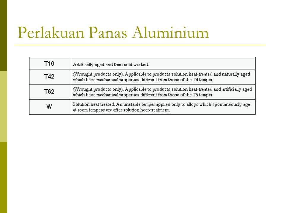 Non Ferrous Magnesium Alloys
