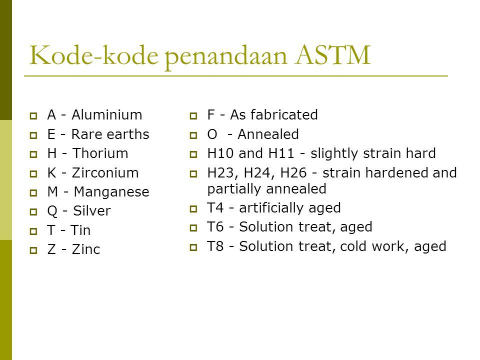 Kode-kode penandaan ASTM  A - Aluminium  E - Rare earths  H - Thorium  K - Zirconium  M - Manganese  Q - Silver  T - Tin  Z - Zinc  F - As fa