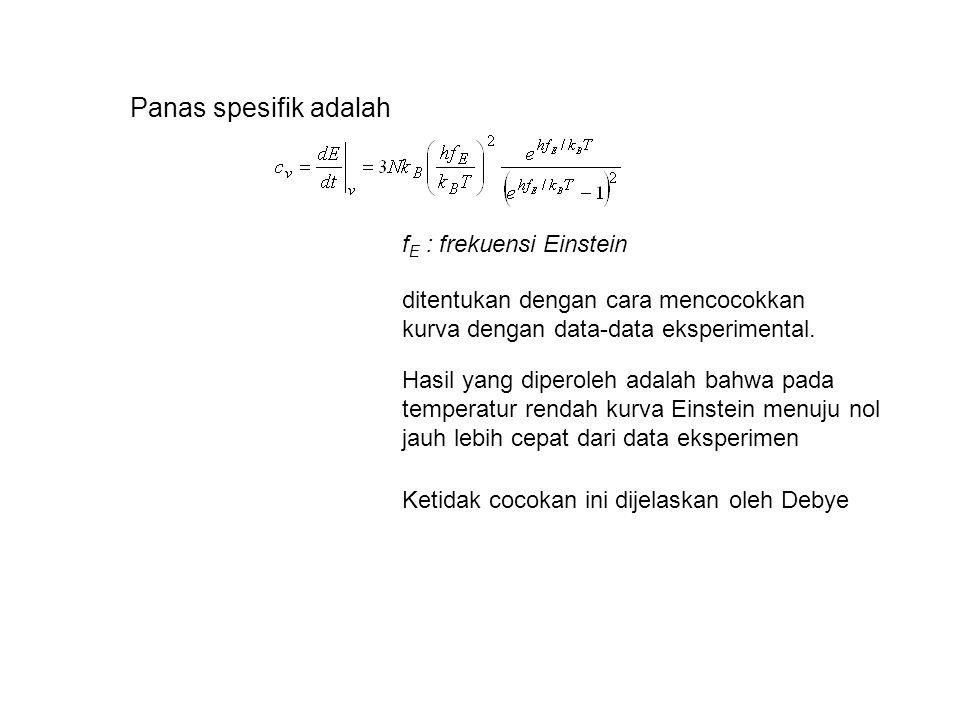Panas spesifik adalah f E : frekuensi Einstein ditentukan dengan cara mencocokkan kurva dengan data-data eksperimental.