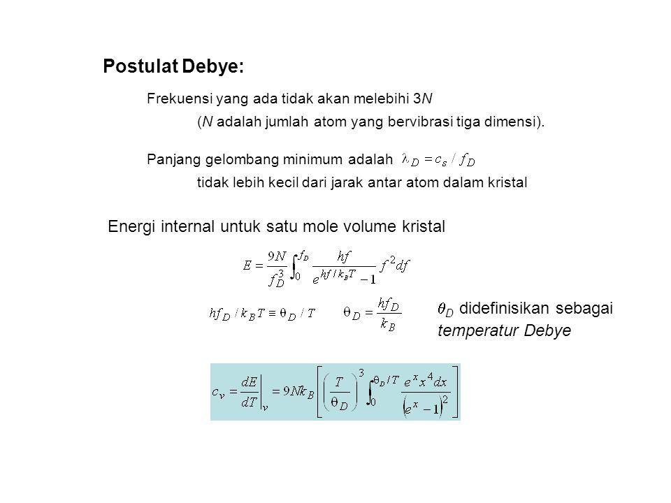 Frekuensi yang ada tidak akan melebihi 3N (N adalah jumlah atom yang bervibrasi tiga dimensi).