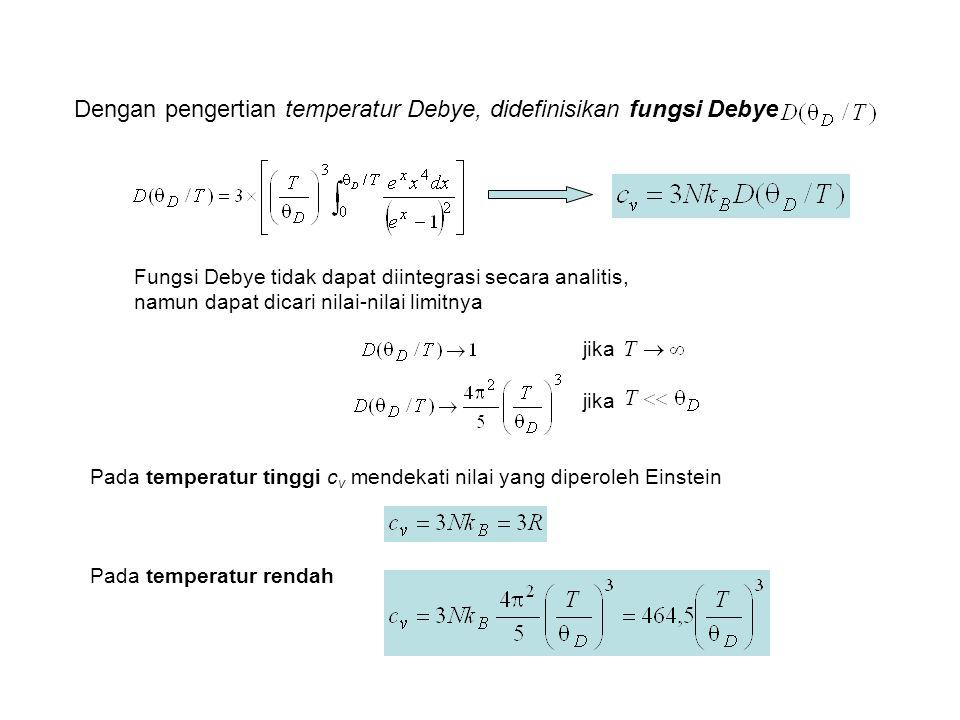 Dengan pengertian temperatur Debye, didefinisikan fungsi Debye Fungsi Debye tidak dapat diintegrasi secara analitis, namun dapat dicari nilai-nilai limitnya jika Pada temperatur tinggi c v mendekati nilai yang diperoleh Einstein Pada temperatur rendah