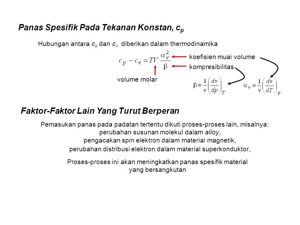 Panas Spesifik Pada Tekanan Konstan, c p Hubungan antara c p dan c v diberikan dalam thermodinamika volume molar koefisien muai volume kompresibilitas Faktor-Faktor Lain Yang Turut Berperan Pemasukan panas pada padatan tertentu dikuti proses-proses lain, misalnya: perubahan susunan molekul dalam alloy, pengacakan spin elektron dalam material magnetik, perubahan distribusi elektron dalam material superkonduktor, Proses-proses ini akan meningkatkan panas spesifik material yang bersangkutan