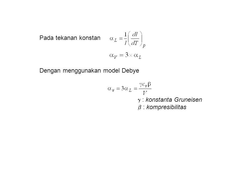 Pada tekanan konstan Dengan menggunakan model Debye  : konstanta Gruneisen  : kompresibilitas