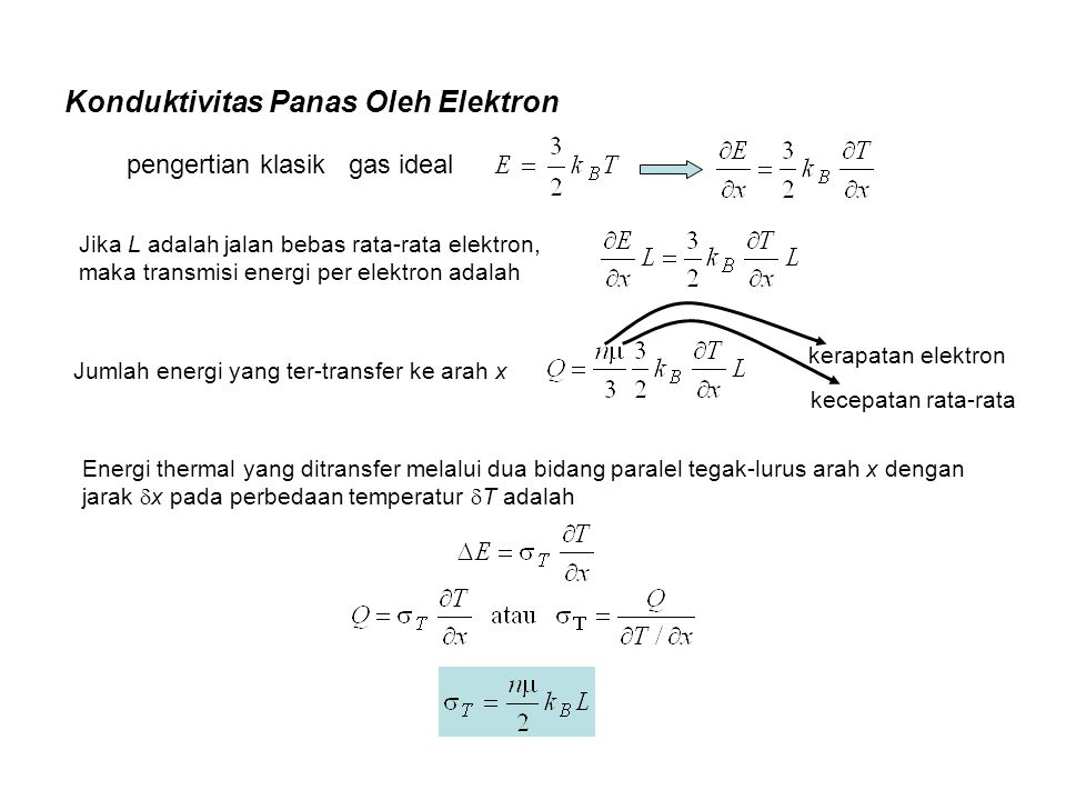 Konduktivitas Panas Oleh Elektron pengertian klasikgas ideal Jika L adalah jalan bebas rata-rata elektron, maka transmisi energi per elektron adalah Jumlah energi yang ter-transfer ke arah x kerapatan elektron kecepatan rata-rata Energi thermal yang ditransfer melalui dua bidang paralel tegak-lurus arah x dengan jarak  x pada perbedaan temperatur  T adalah