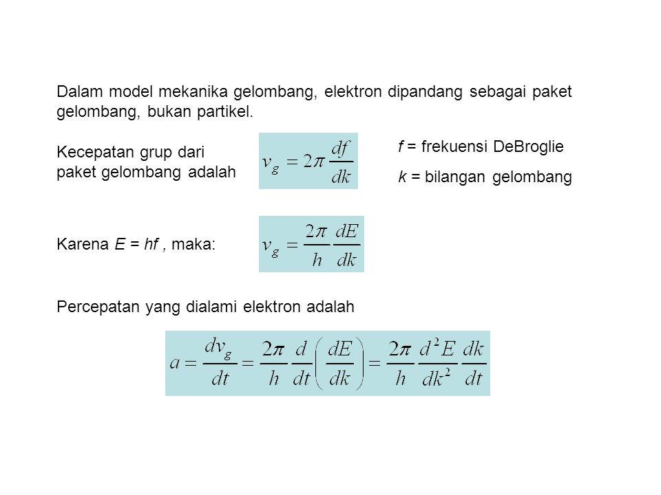 Dalam model mekanika gelombang, elektron dipandang sebagai paket gelombang, bukan partikel.