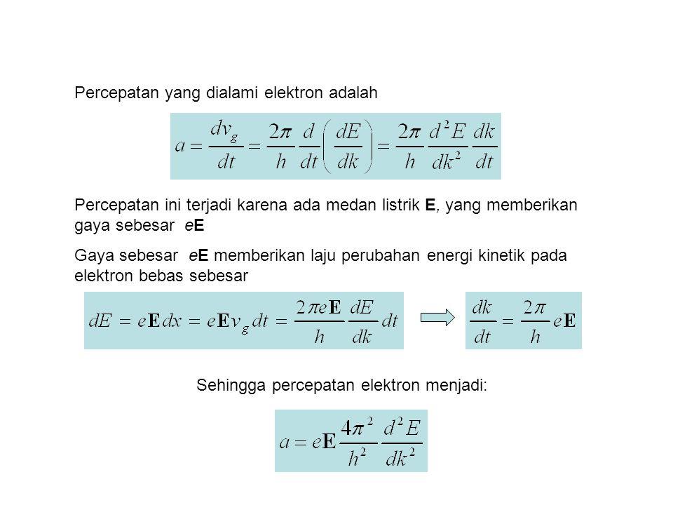 Percepatan yang dialami elektron adalah Percepatan ini terjadi karena ada medan listrik E, yang memberikan gaya sebesar eE Gaya sebesar eE memberikan laju perubahan energi kinetik pada elektron bebas sebesar Sehingga percepatan elektron menjadi: