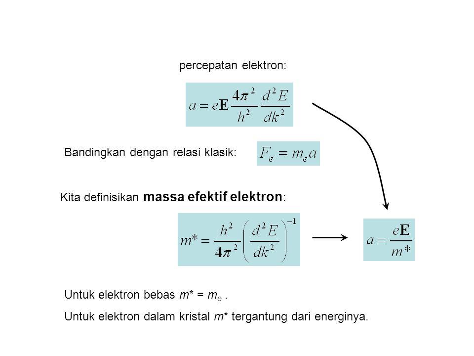 percepatan elektron: Bandingkan dengan relasi klasik: Kita definisikan massa efektif elektron : Untuk elektron bebas m* = m e.
