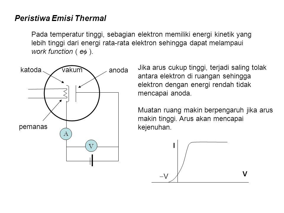 Peristiwa Emisi Thermal Pada temperatur tinggi, sebagian elektron memiliki energi kinetik yang lebih tinggi dari energi rata-rata elektron sehingga dapat melampaui work function ( e  ).